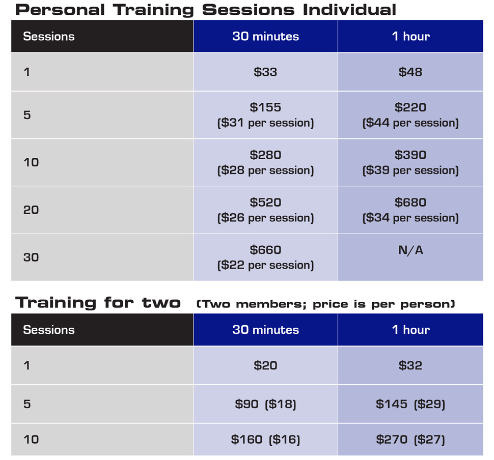 Personal-Training-Sessions-Rates__2018_1.16.18_970p